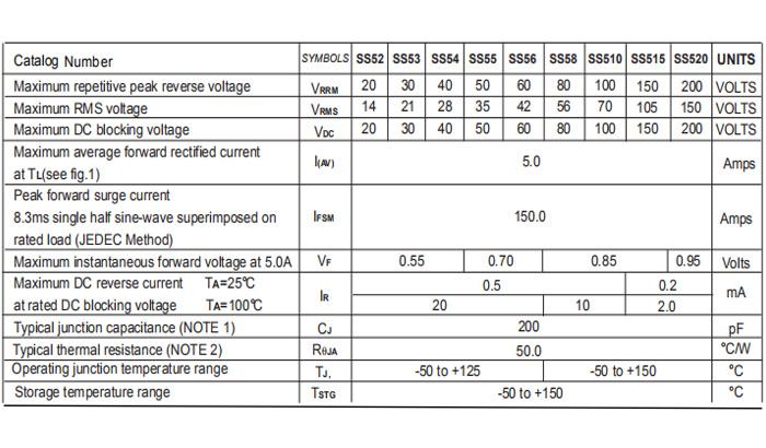 SS510A-规格书