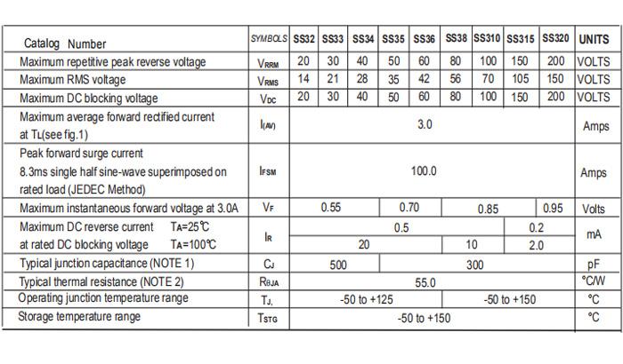 SS310A-规格书